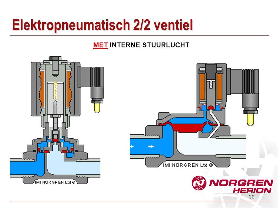 Elektropneumatisch 2/2 ventiel
