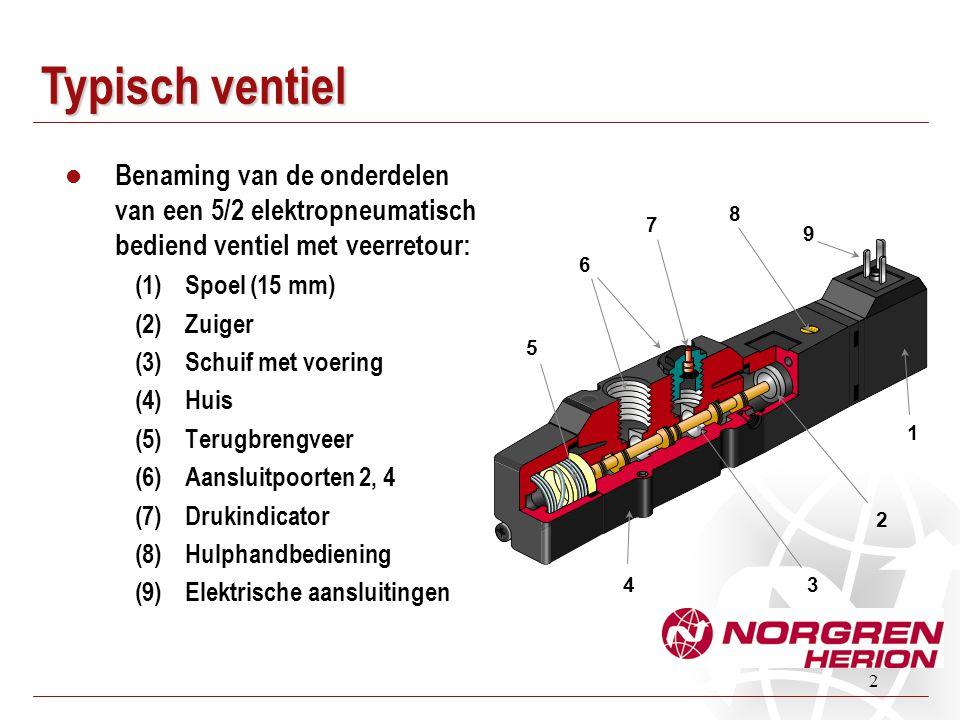 Typisch ventiel Benaming van de onderdelen van een 5/2 elektropneumatisch bediend ventiel met veerretour: