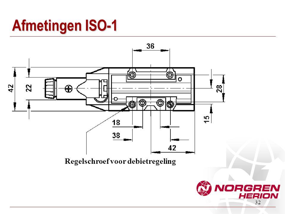 Afmetingen ISO-1 Regelschroef voor debietregeling