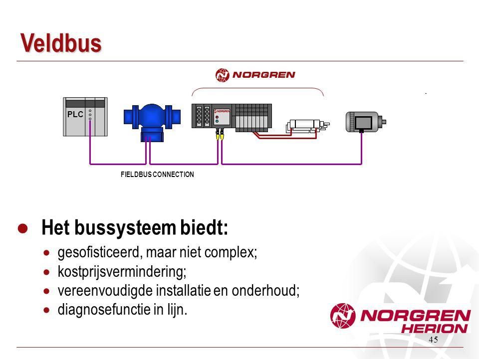 Veldbus Het bussysteem biedt: gesofisticeerd, maar niet complex;