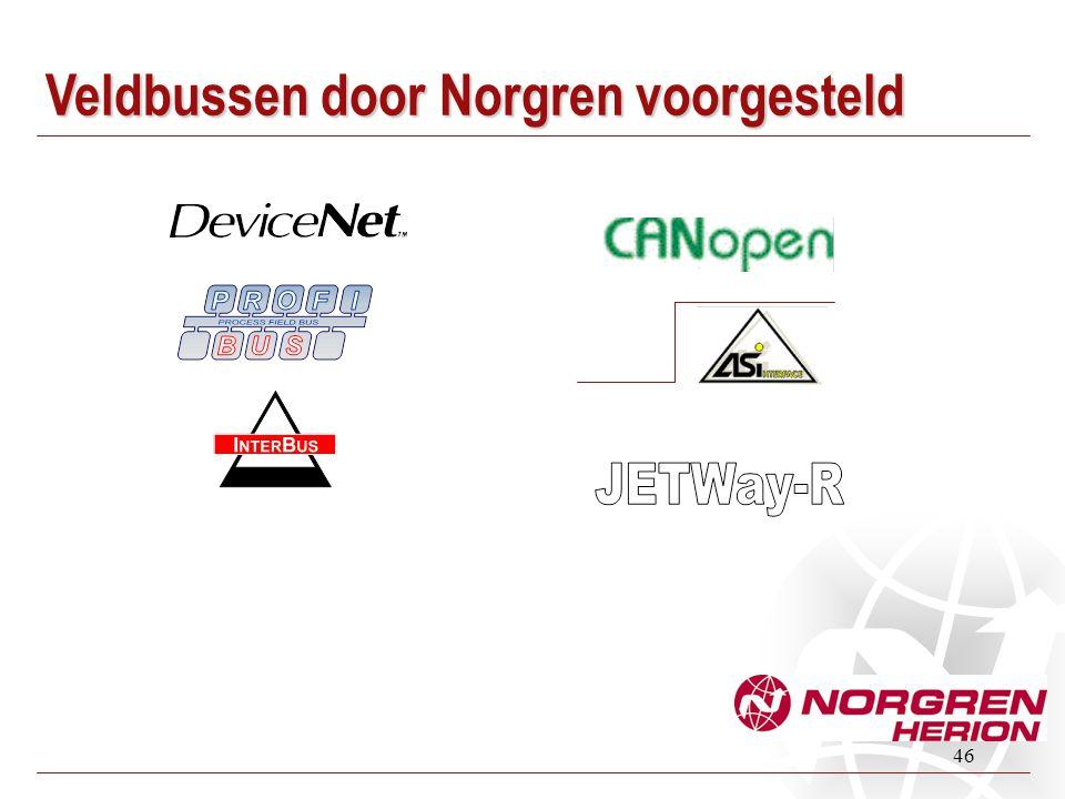 Veldbussen door Norgren voorgesteld