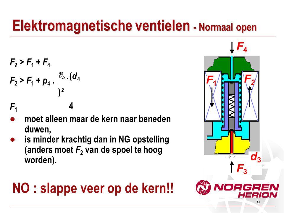 Elektromagnetische ventielen - Normaal open