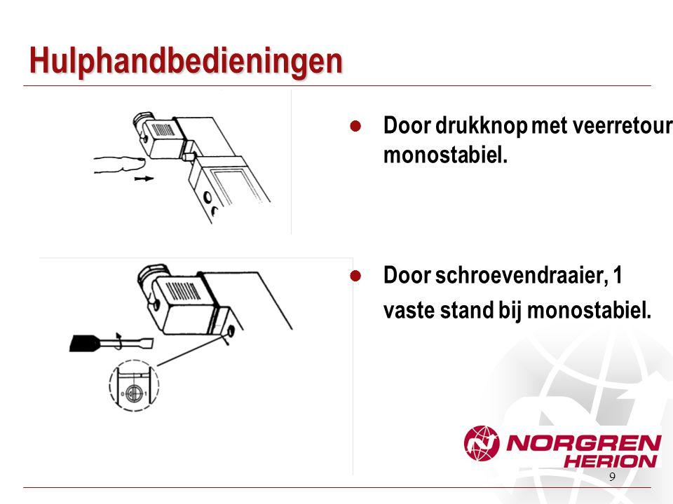 Hulphandbedieningen Door drukknop met veerretour, monostabiel.