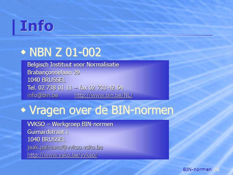 Info NBN Z 01-002 Vragen over de BIN-normen