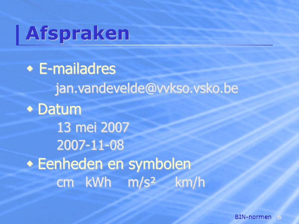 Afspraken E-mailadres Datum Eenheden en symbolen