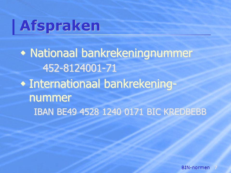 Afspraken Nationaal bankrekeningnummer
