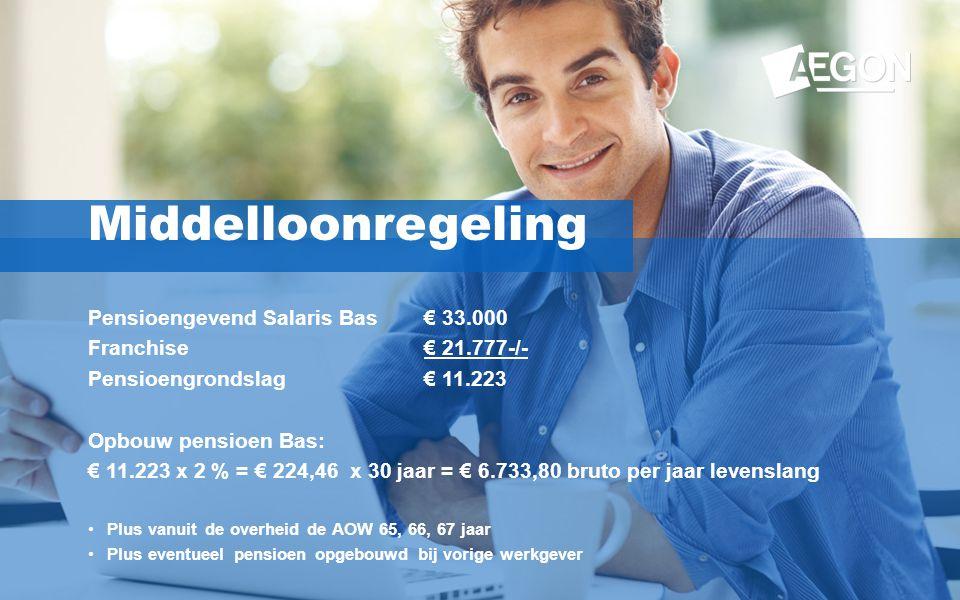 Middelloonregeling Pensioengevend Salaris Bas € 33.000