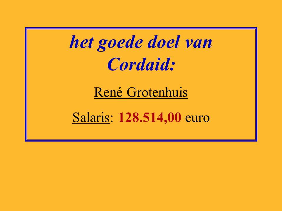 het goede doel van Cordaid: