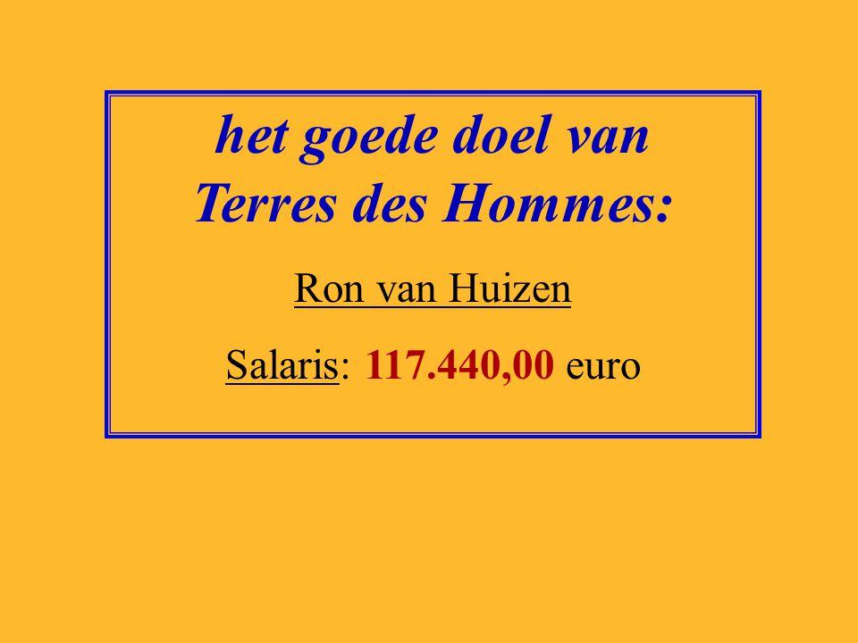 het goede doel van Terres des Hommes: