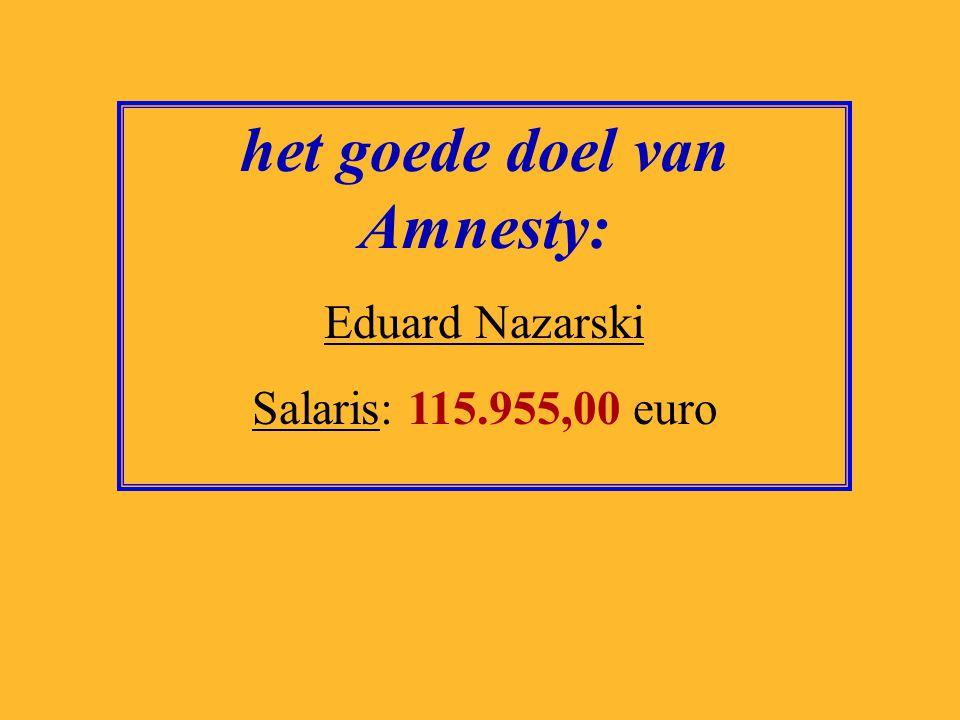 het goede doel van Amnesty: