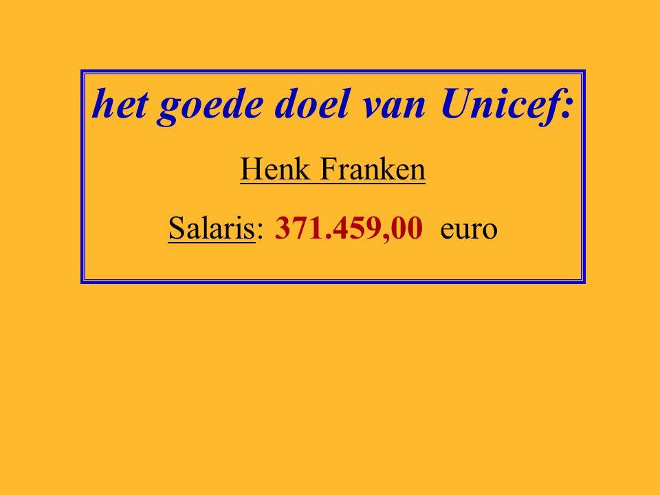 het goede doel van Unicef: