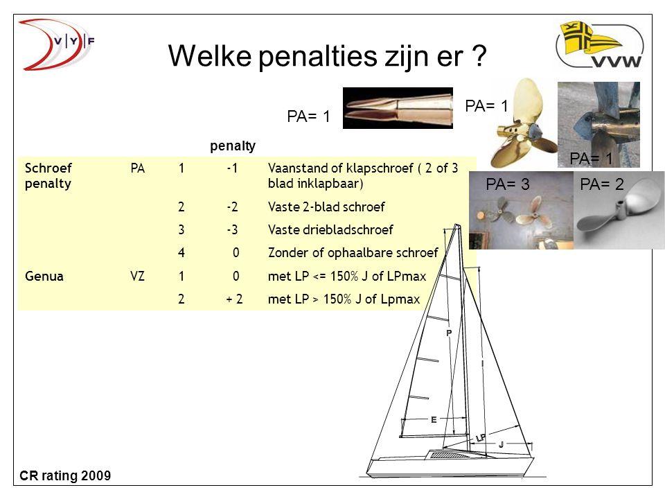 Welke penalties zijn er