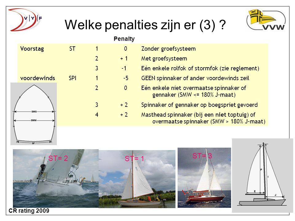 Welke penalties zijn er (3)