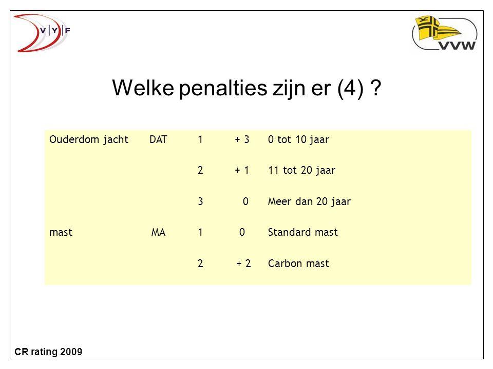 Welke penalties zijn er (4)