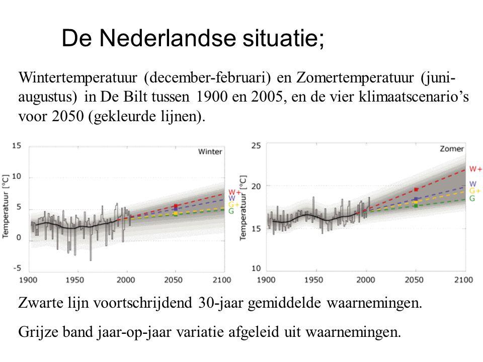 De Nederlandse situatie;
