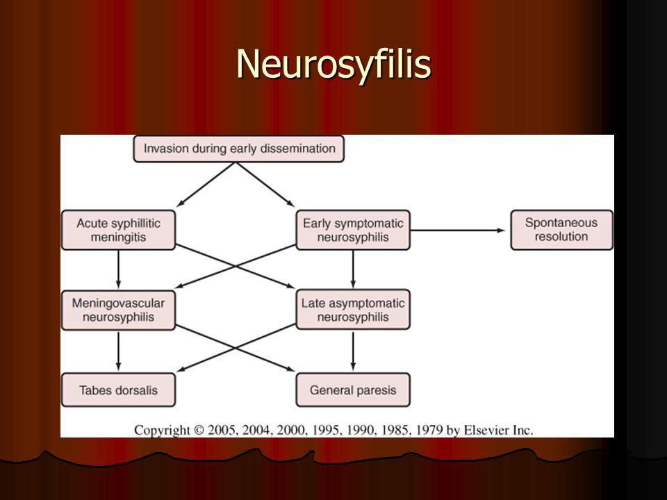 Neurosyfilis