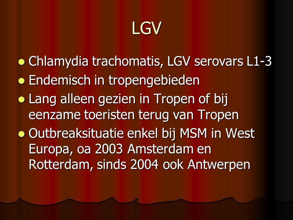LGV Chlamydia trachomatis, LGV serovars L1-3