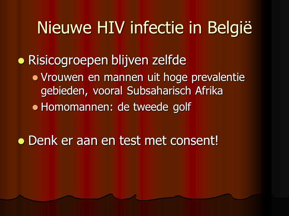 Nieuwe HIV infectie in België