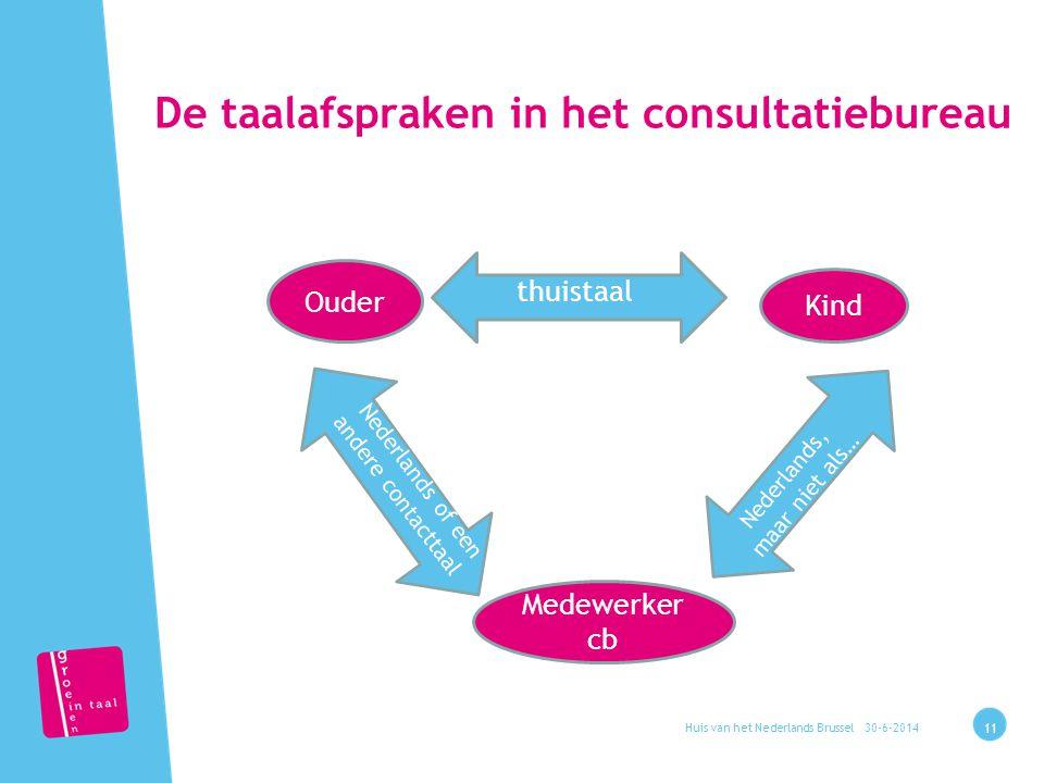 De taalafspraken in het consultatiebureau
