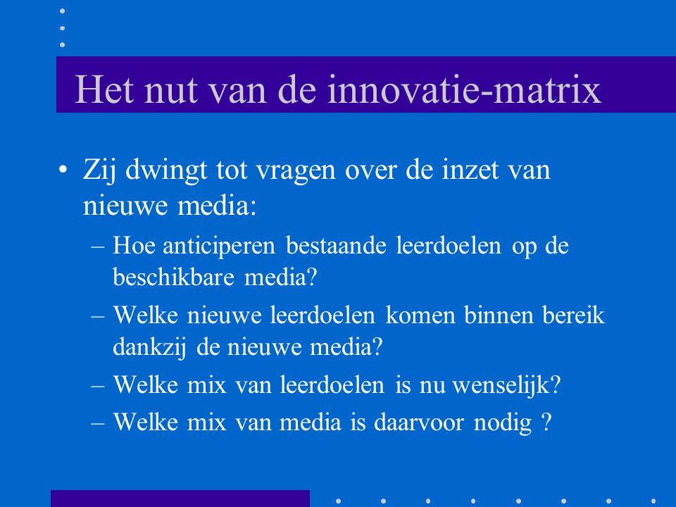 Het nut van de innovatie-matrix