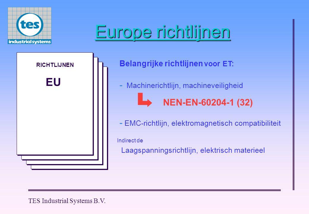 Europe richtlijnen EU NEN-EN-60204-1 (32)