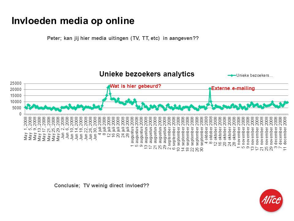 Invloeden media op online