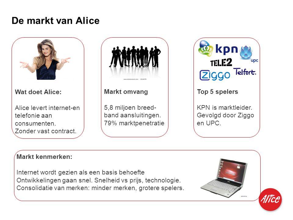 De markt van Alice Top 5 spelers KPN is marktleider.