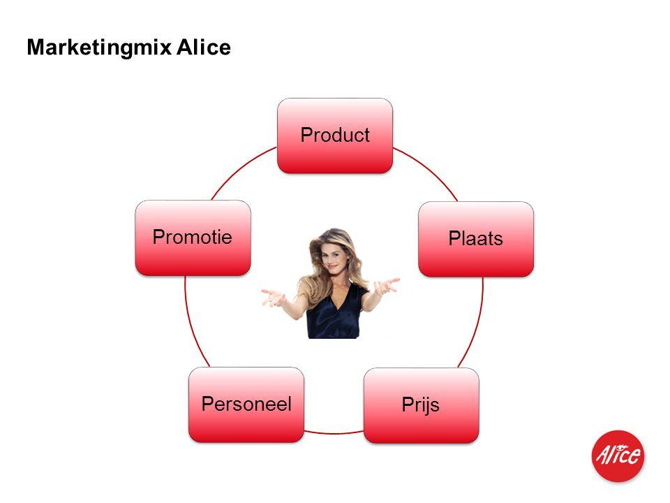 Marketingmix Alice Product Plaats Prijs Personeel Promotie