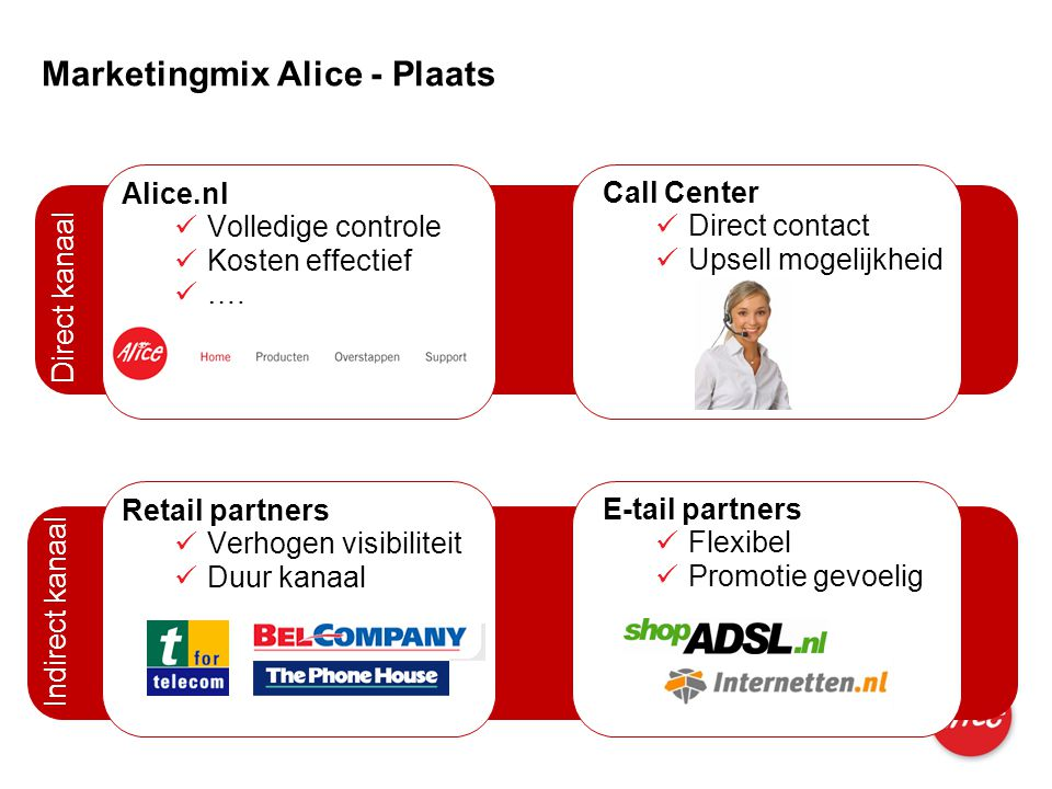 Marketingmix Alice - Plaats