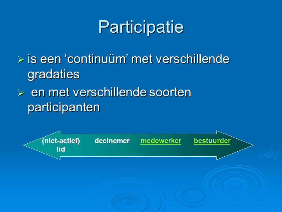 Participatie is een 'continuüm' met verschillende gradaties