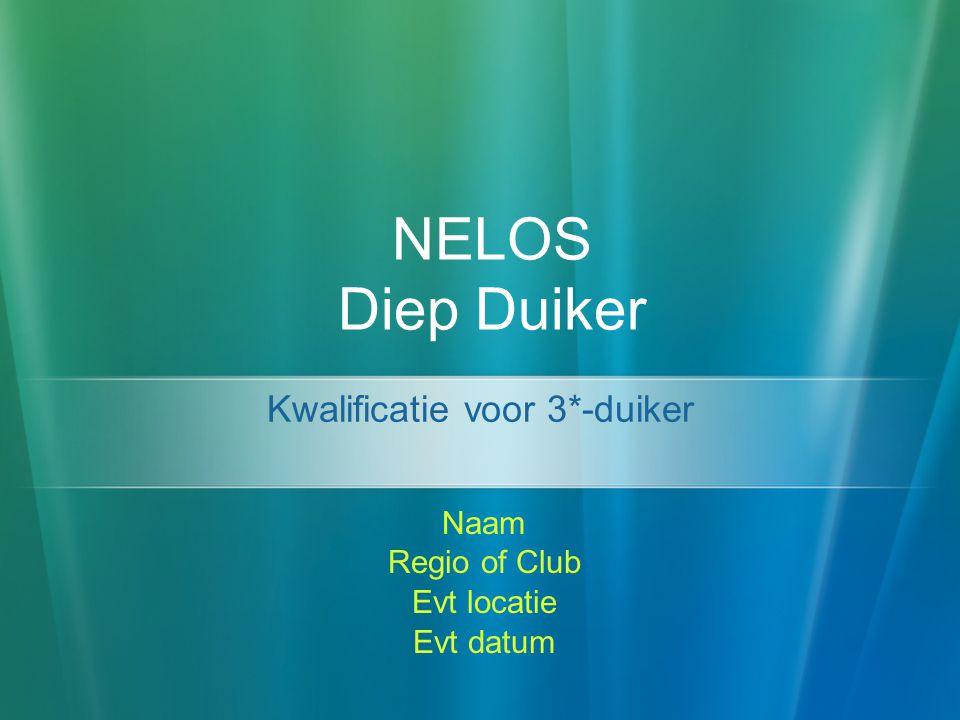 Naam Regio of Club Evt locatie Evt datum