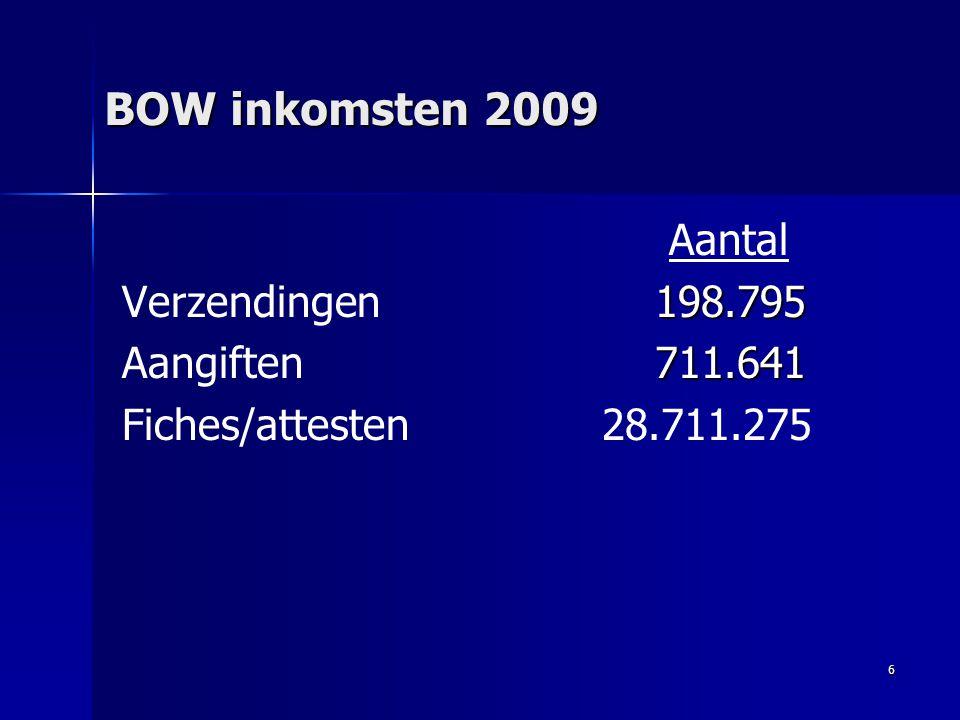 BOW inkomsten 2009 Aantal Verzendingen 198.795 Aangiften 711.641