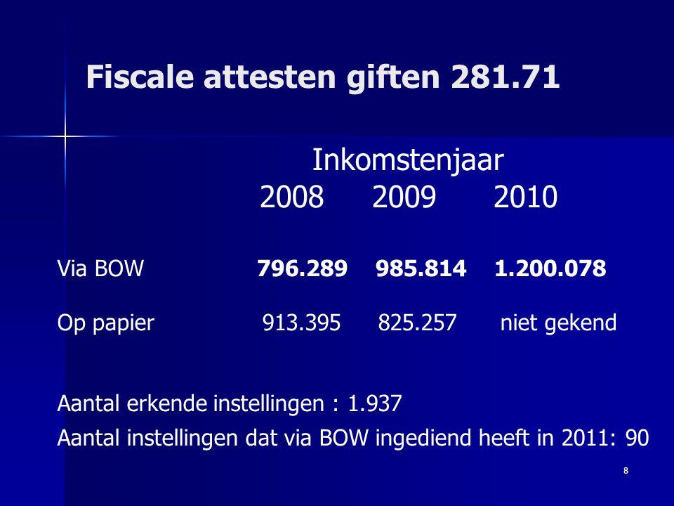 Fiscale attesten giften 281.71