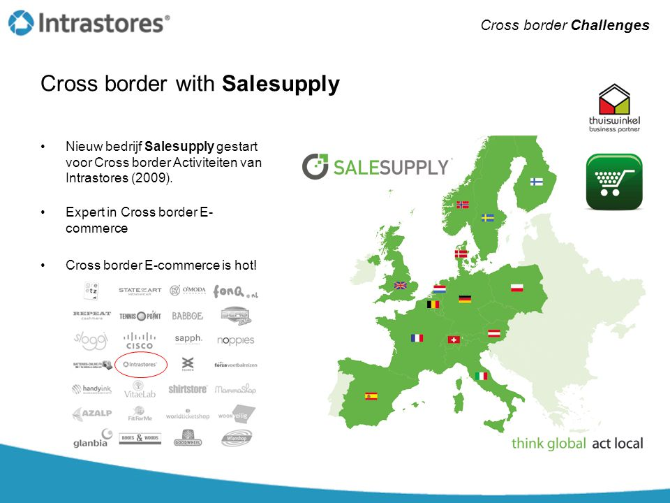 Cross border with Salesupply