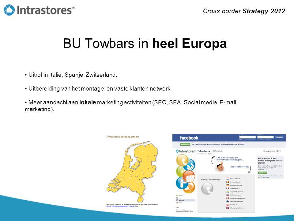 BU Towbars in heel Europa