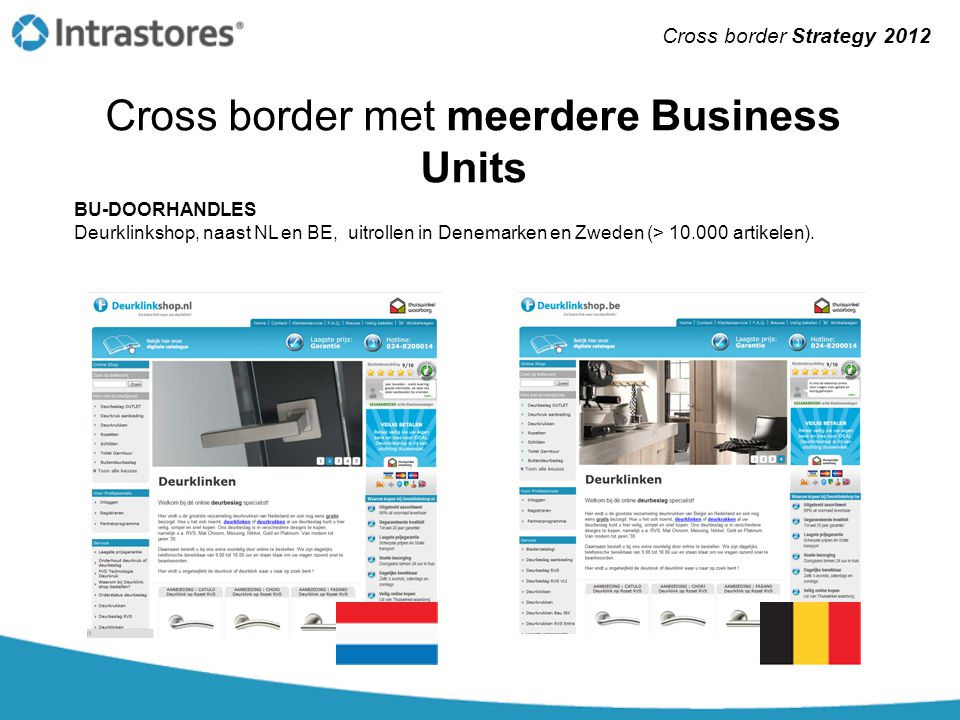 Cross border met meerdere Business Units