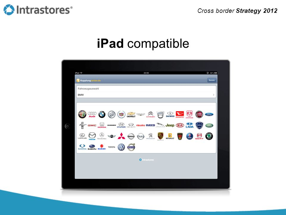 Cross border Strategy 2012 iPad compatible