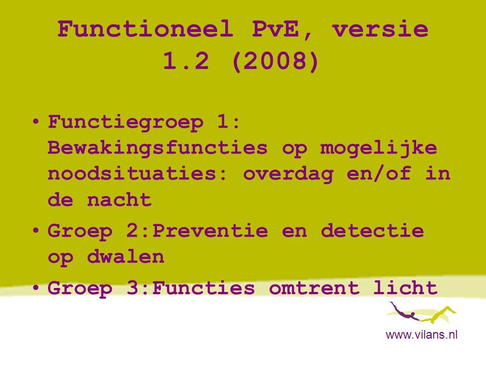Functioneel PvE, versie 1.2 (2008)