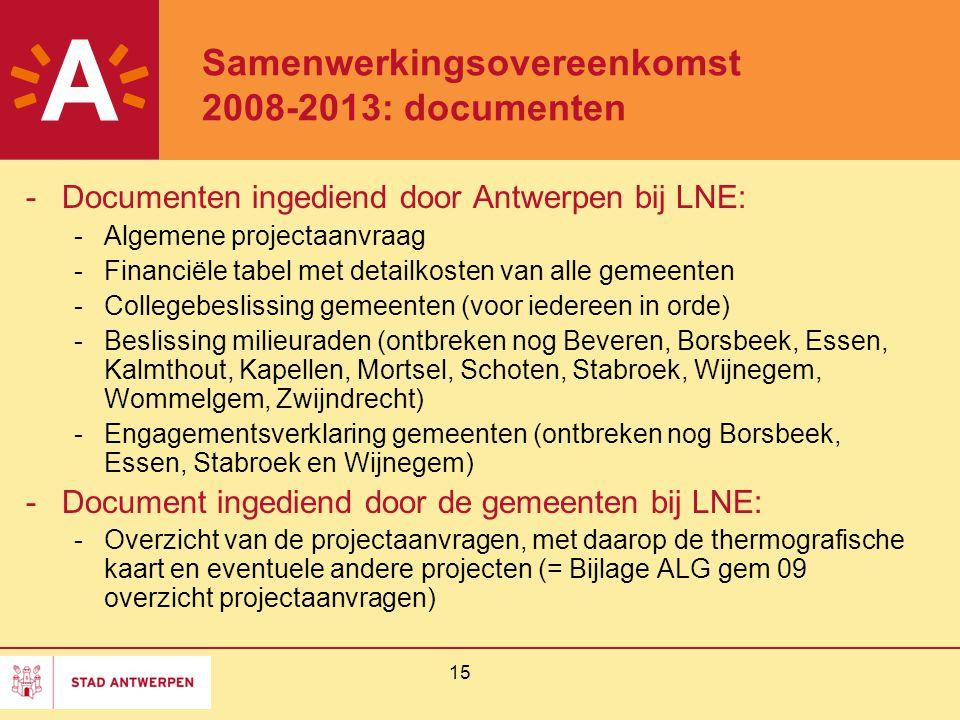 Samenwerkingsovereenkomst 2008-2013: documenten