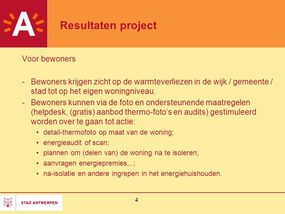 Resultaten project Voor bewoners