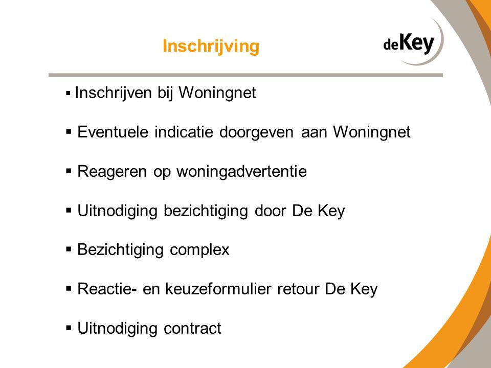 Inschrijving Eventuele indicatie doorgeven aan Woningnet