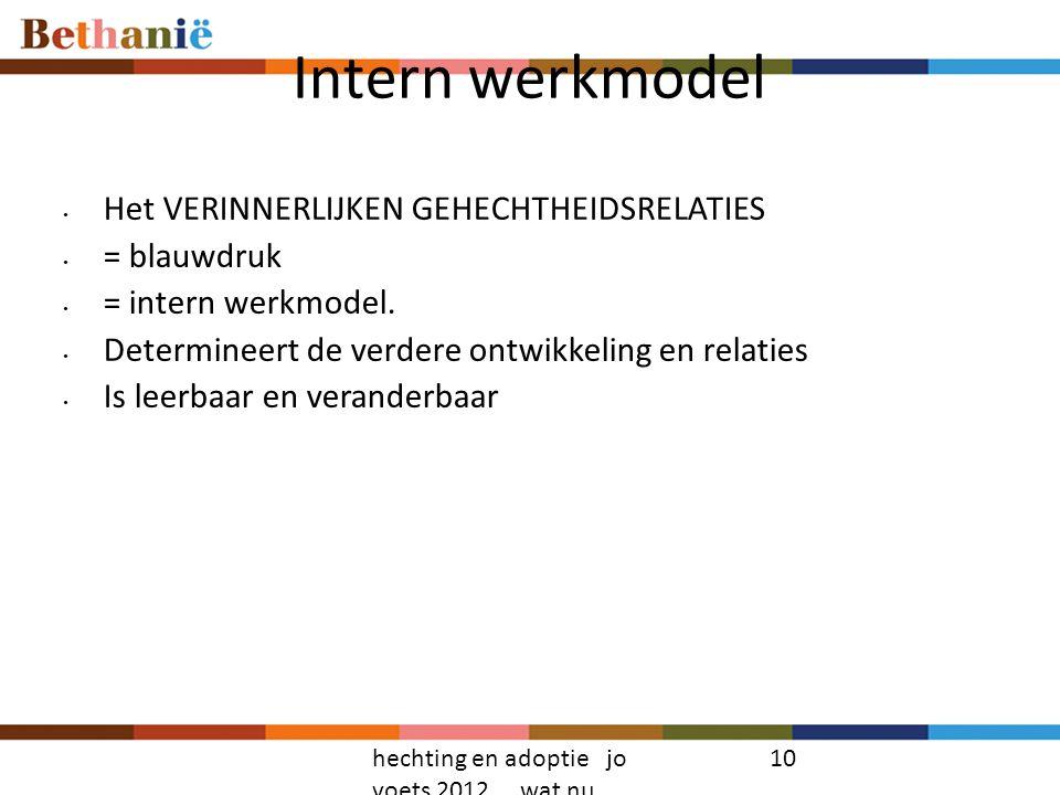 Intern werkmodel Het VERINNERLIJKEN GEHECHTHEIDSRELATIES = blauwdruk