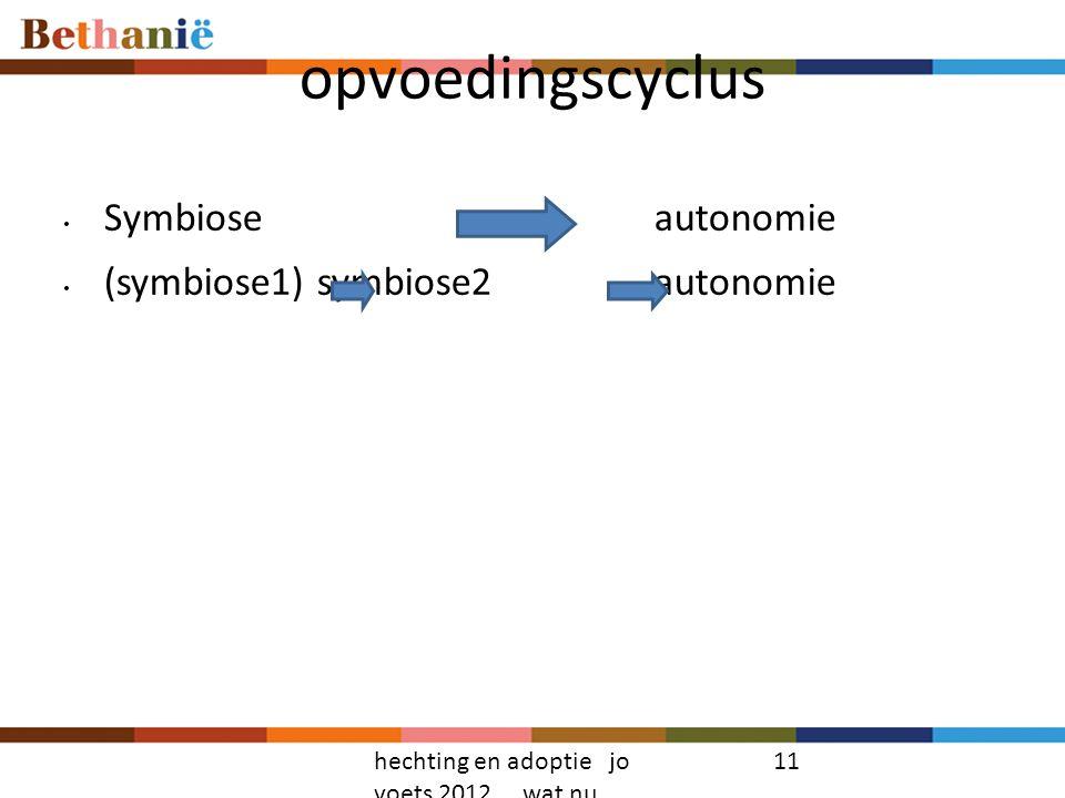 opvoedingscyclus Symbiose autonomie (symbiose1) symbiose2 autonomie