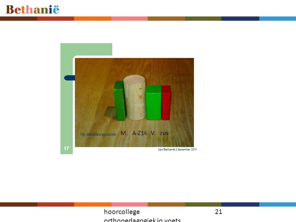 hoorcollege orthopedagogiek jo voets 2012 21