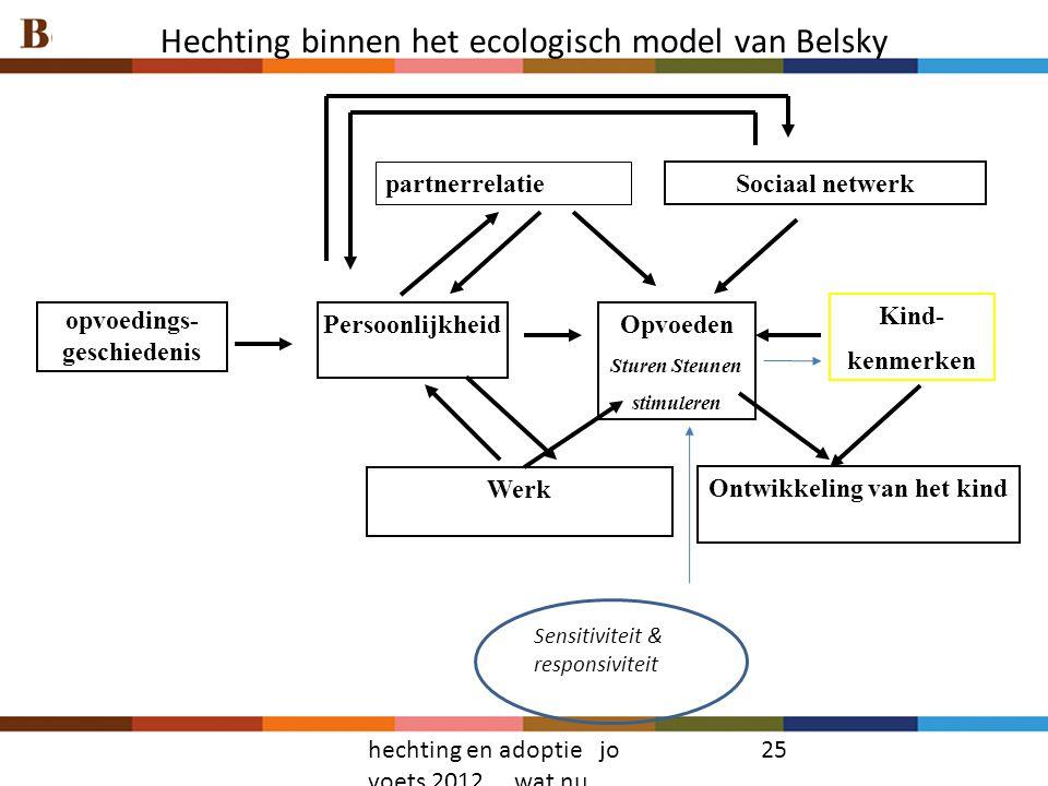Hechting binnen het ecologisch model van Belsky