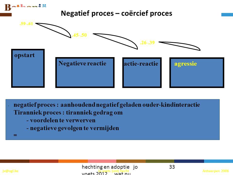 Negatief proces – coërcief proces