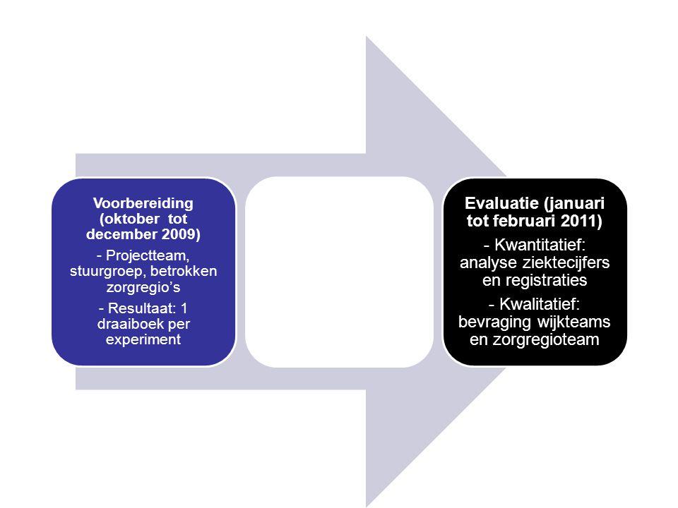 Voorbereiding (oktober tot december 2009)