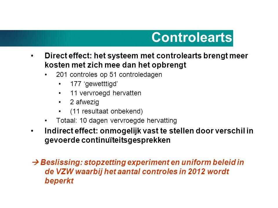 Controlearts Direct effect: het systeem met controlearts brengt meer kosten met zich mee dan het opbrengt.