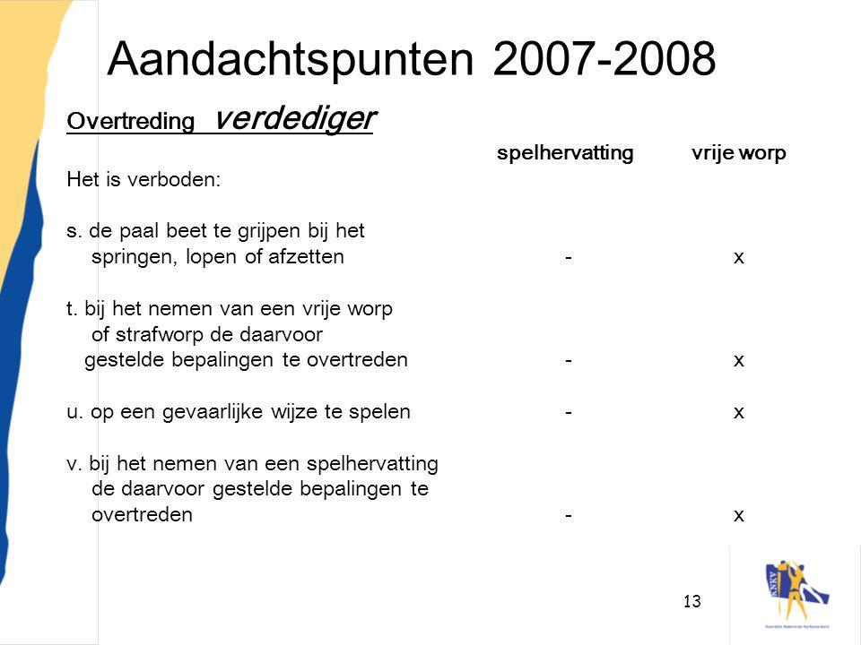 Aandachtspunten 2007-2008 Overtreding verdediger spelhervatting vrije worp.