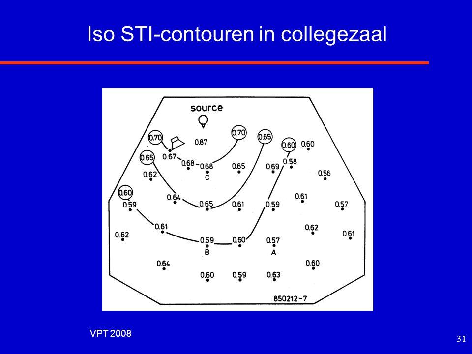 Iso STI-contouren in collegezaal